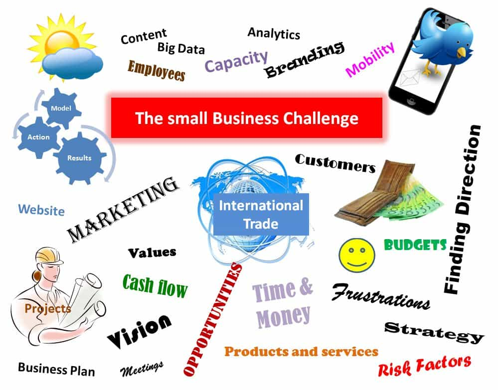 Every business has challenges