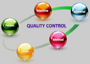 Quality control could avoid failures.